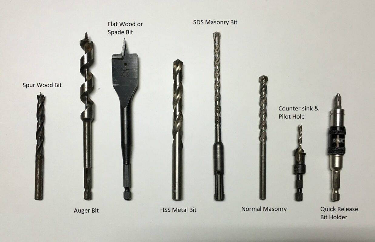 Anatomy of a drill bit